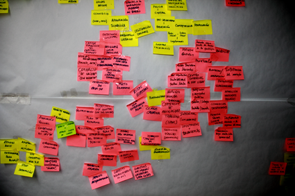 CC_seminario Gentri_mapa postit1