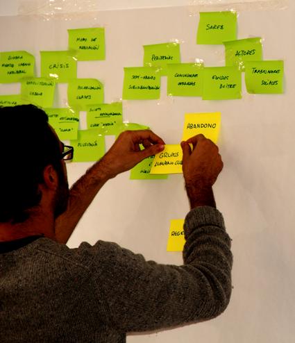CC_seminario Gentri_mapa postit3