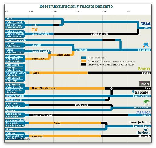 reestructuracion8